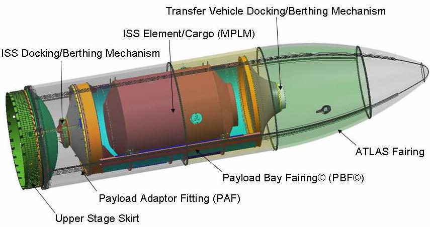 Payload Bay Fairing (courtesy ULA)