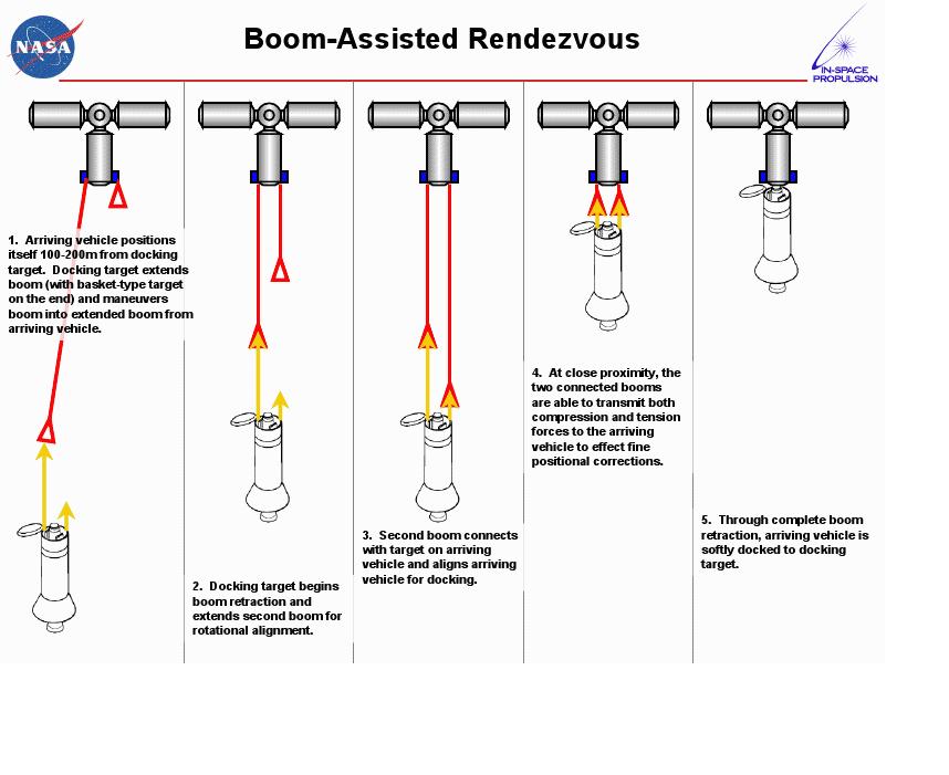 BoomRendezvous