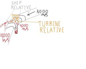 turbinozzle