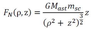 Haloing Equation