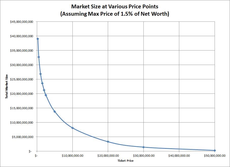 MarketSize_1_5NW