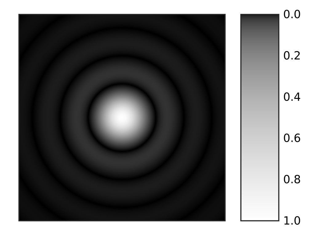 The Airy Disk diffraction pattern from a circular aperture