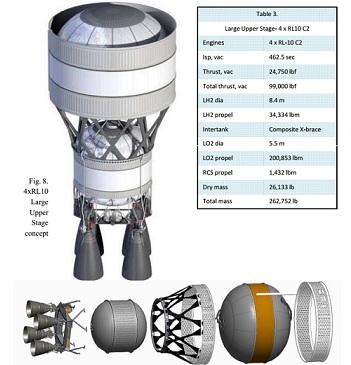 Current EUS Concept (Credit NASASpaceflight.com)
