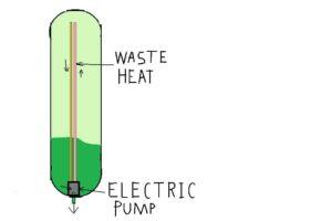 header pump